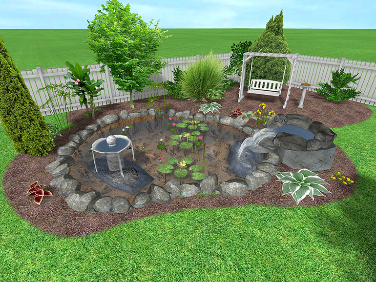 Garden design ideas for Small backyard layout ideas