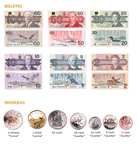 Forex chile valor dolar