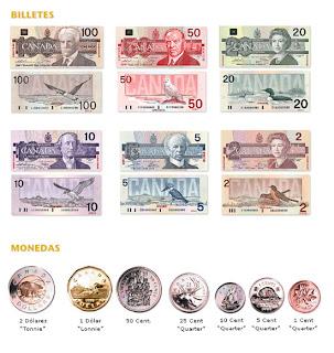 Dolar canadiense - monedas y billetes