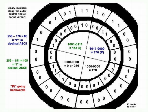 Crop Circles en el mundo - Página 2 T7