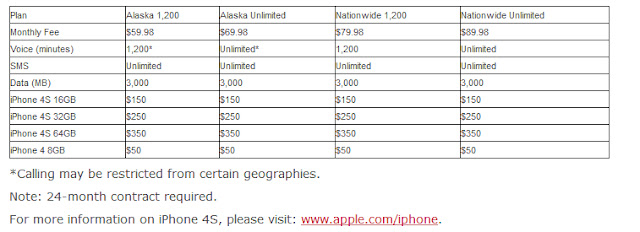 appalachian iphone 4s carrier plans