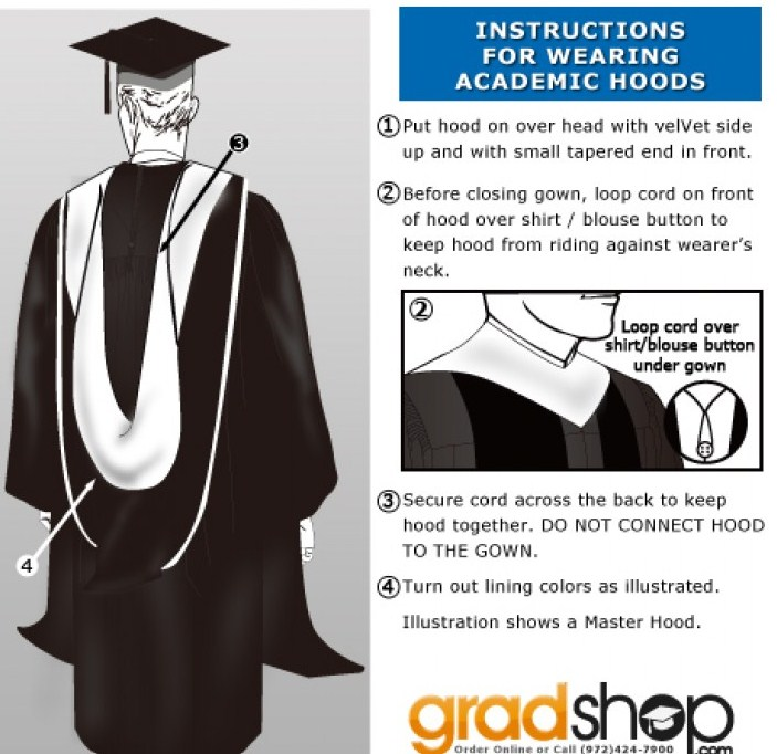 Graduation Shop: What is Academic Hoods How to Wear Them?