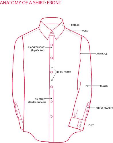 mens dress shirt measurement guide