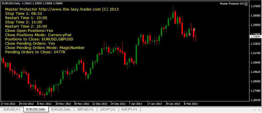Close all order forex