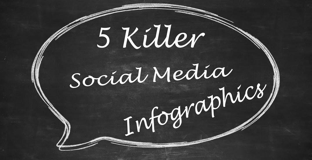 5 Social Media Infographics