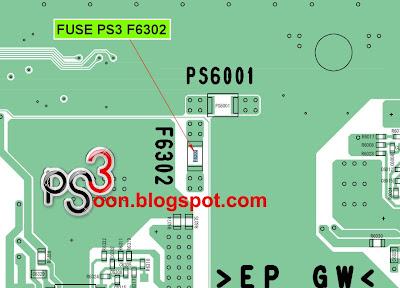 ps3 fuse pentingkah untuk tahu