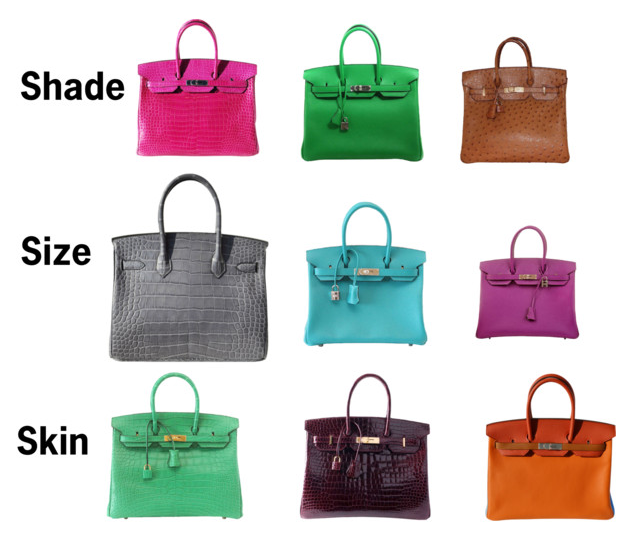 how much does a birkin bag cost