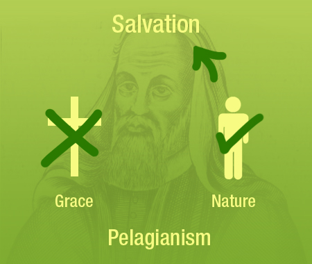 study of pelagianism Semi-pelagianism, arminianism or grace alone in semi-pelagianism man's will precedes god's grace in arminianism god's grace precedes man's will (but still ascribes faith and repentance to each man's personal wisdom, not to christ alone.
