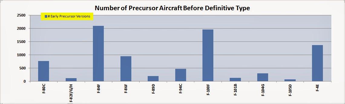 Precursor-Aircraft.jpg