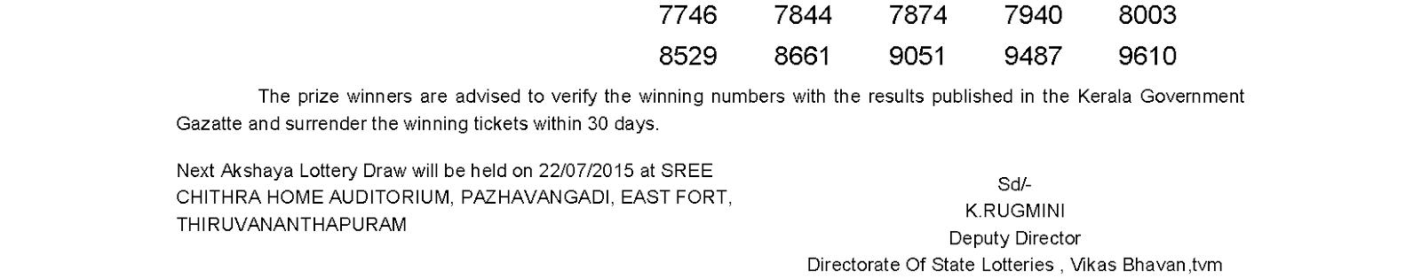 Akshaya Lottery AK 198 Result 15-7-2015