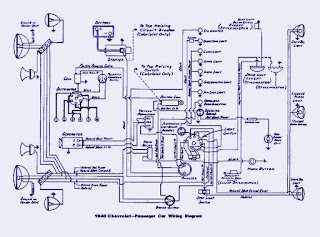 1940 Chevrolet Passenger Electrical Wiring Diagram Wiring And