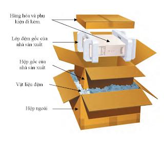 Quy trình nhập khẩu một lô hàng từ nước ngoài về Việt Nam (góc độ doanh nghiệp nhập khẩu)