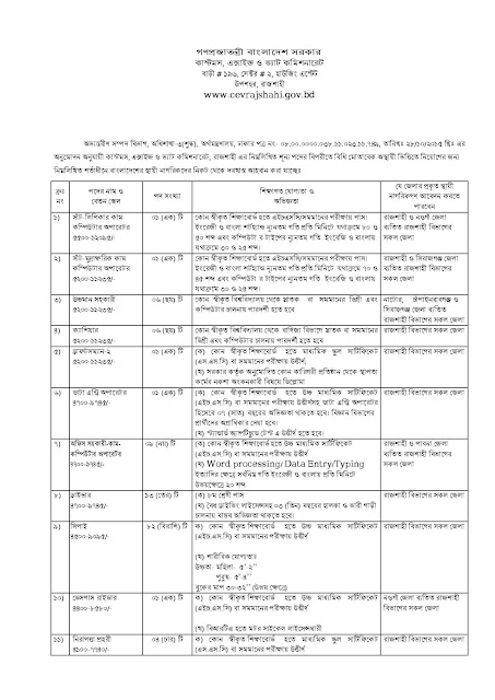 Appointment Circular: Customs, Excise and VAT Commissionerate, Rajshahi