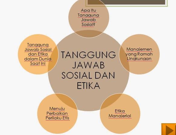 tanggung jawab sosial dan etika Makalah etika dan tanggung jawab profesi  transparansi dan kontrol sosial,  menjalankan tugasnya sepenuhnya memikul tanggung jawab yang besar dan harus.