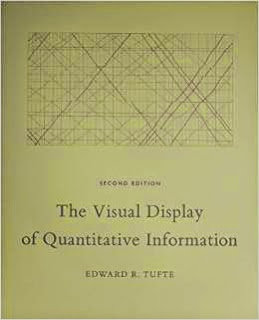 The Visual Display of Quantitative Information cover