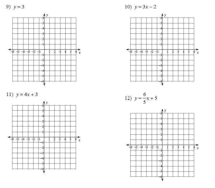 Mr Howards ESOL Math 225 8th Slope Intercept Form – Graphing in Slope Intercept Form Worksheet