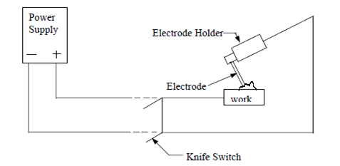 Workshop Electrical Wiring together with Wet Weld further E F F B F Eb C A C C also Keypad Ardunio Wiring Diagram X in addition Tig Welding. on arc welder circuit diagram