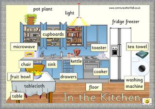 Living Room Vocabulary titin rostika: vocabulary