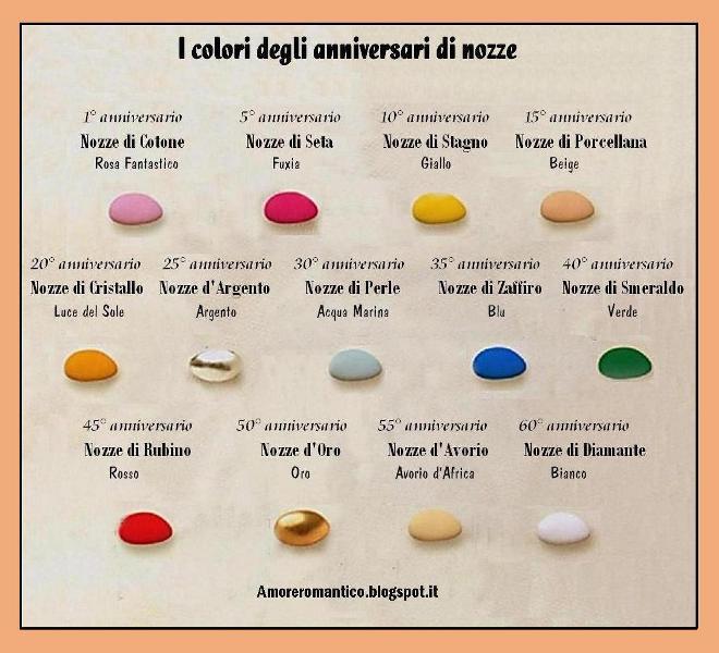 Super AMORE ROMANTICO: I colori degli anniversari di matrimonio SN33