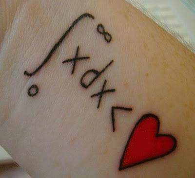 Fotos de Tatuagens com Nome