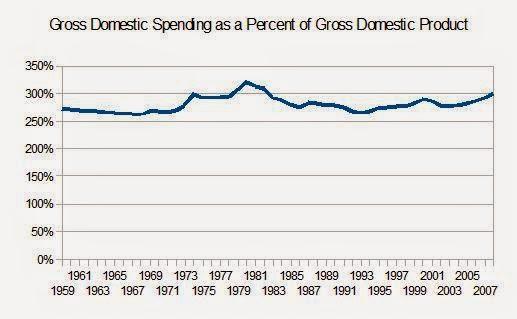 gdp a gross deception Gross domestic product (gdp) is the standard measure of the value of final goods and services produced by a country during a period minus the value of imports.