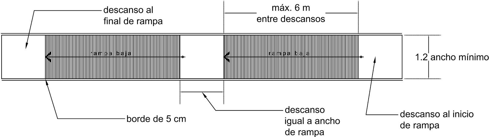 Arquitectura eduaci n circulaciones horizontales y for Espacios minimos arquitectura