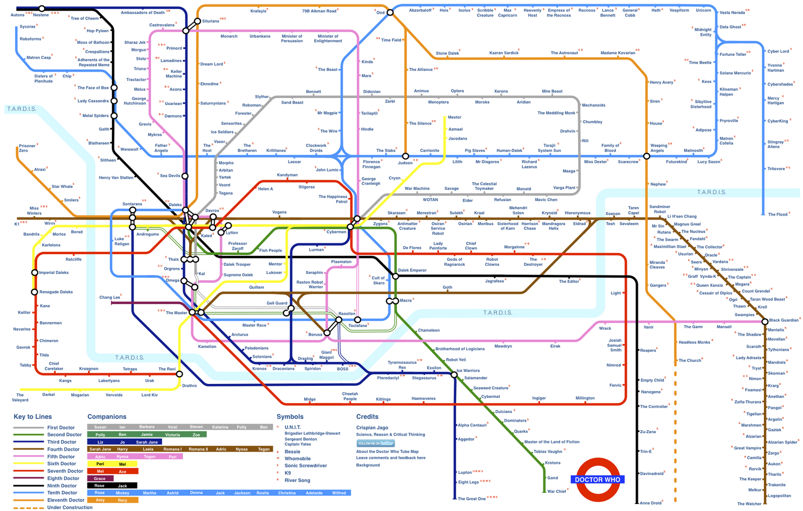 The Reason Stick Doctor Who Tube Map – French Tube Map