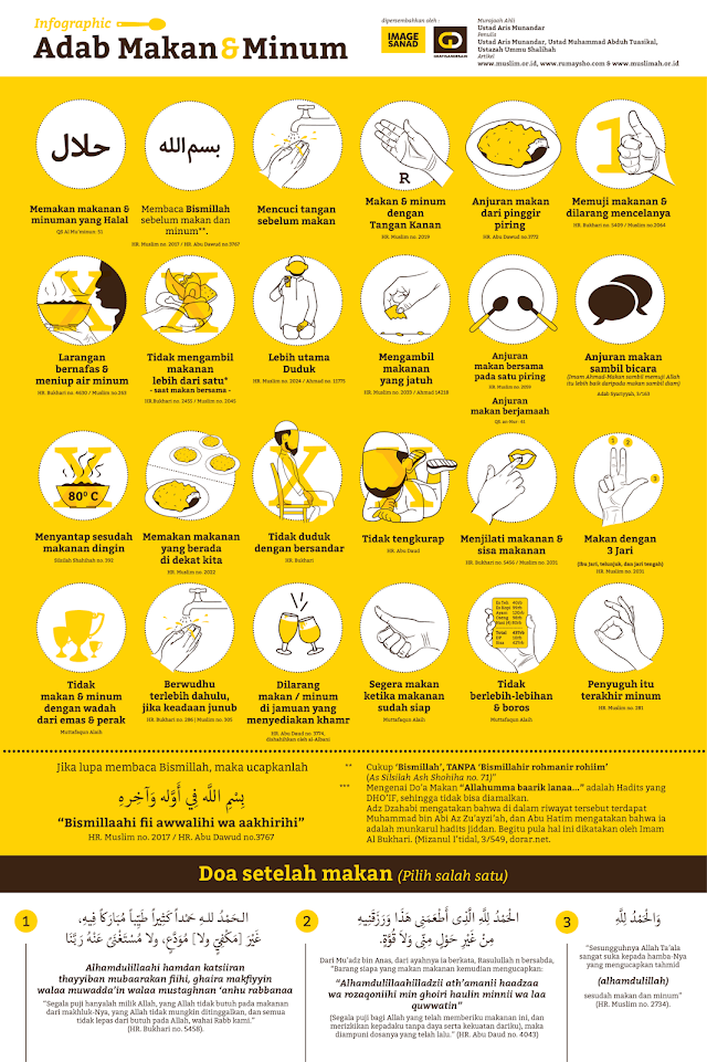 25 Adab dan Etika Makan Menurut Islam