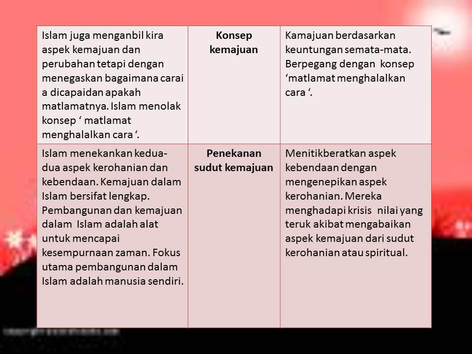 Welcome to Taman Tamadun Islam
