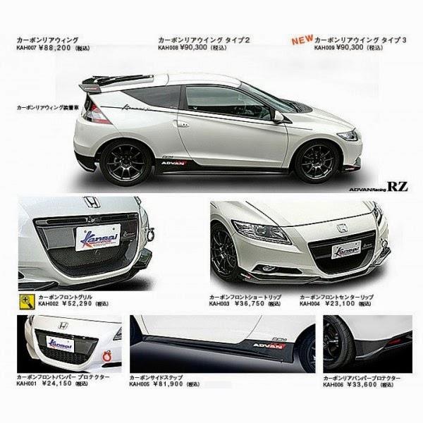 Body Kit Honda CRZ HKS Kansai