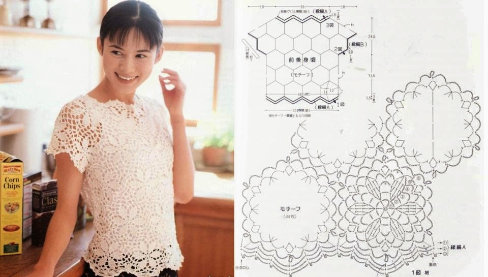Patrones y molde de blusa con grannys al crochet | Todo crochet