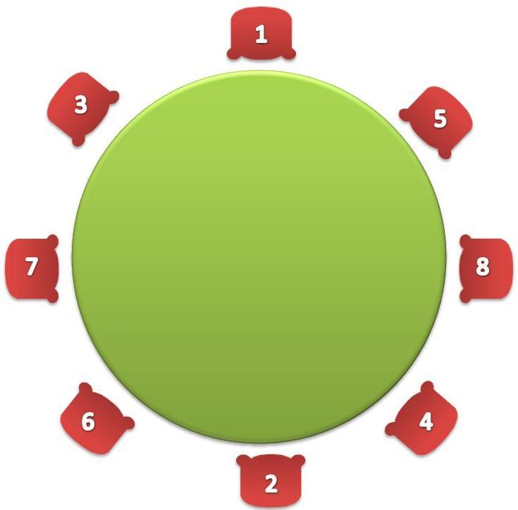 Pinceladas de protocolo tipos de mesa parte i for Mesa 8 comensales