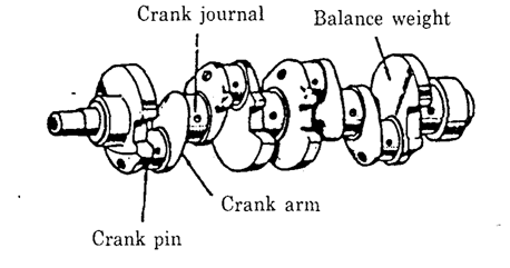 Jean Tips On Building A Scale Wobbler additionally Komponen Utama Pada Mesin Mobil besides Expanded Steam Engine Plans besides Lubrication system further TM 5 4210 230 14P 1 688. on crank pin