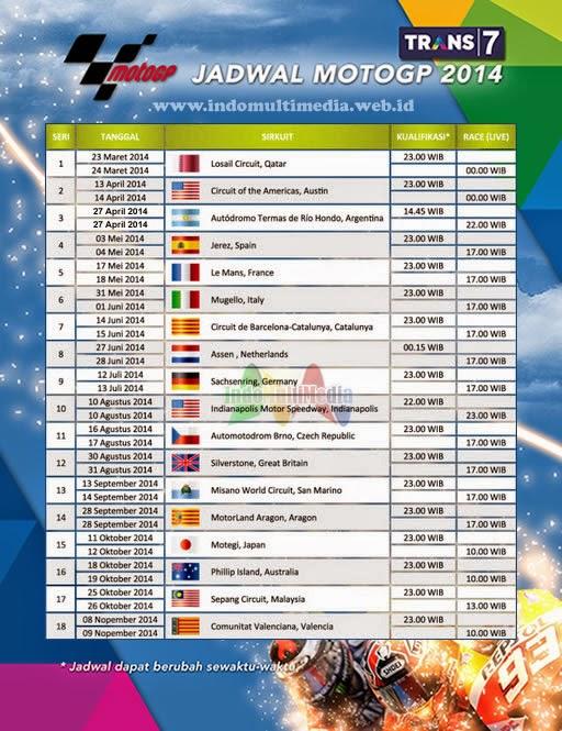 Jadwal MotoGP 2014 dan Jam Tayang Live Trans7 Terbaru | Indomultimedia