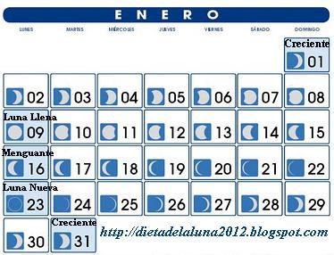 Dieta de la Luna 2016: Calendario fases mes de enero 2012