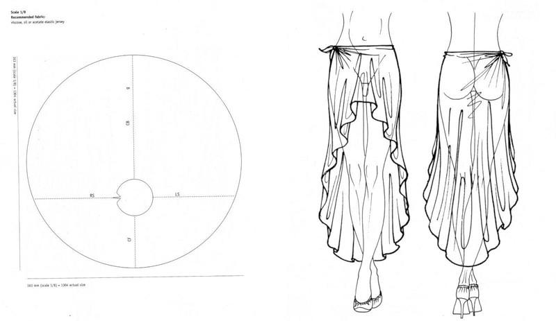Выкройка платья своими руками простая схема