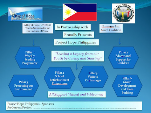 The Pillars of Project Hope, Philippines.