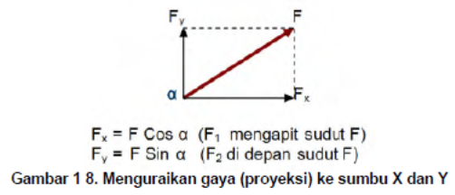 Statik masteropik for Statik moment berechnen
