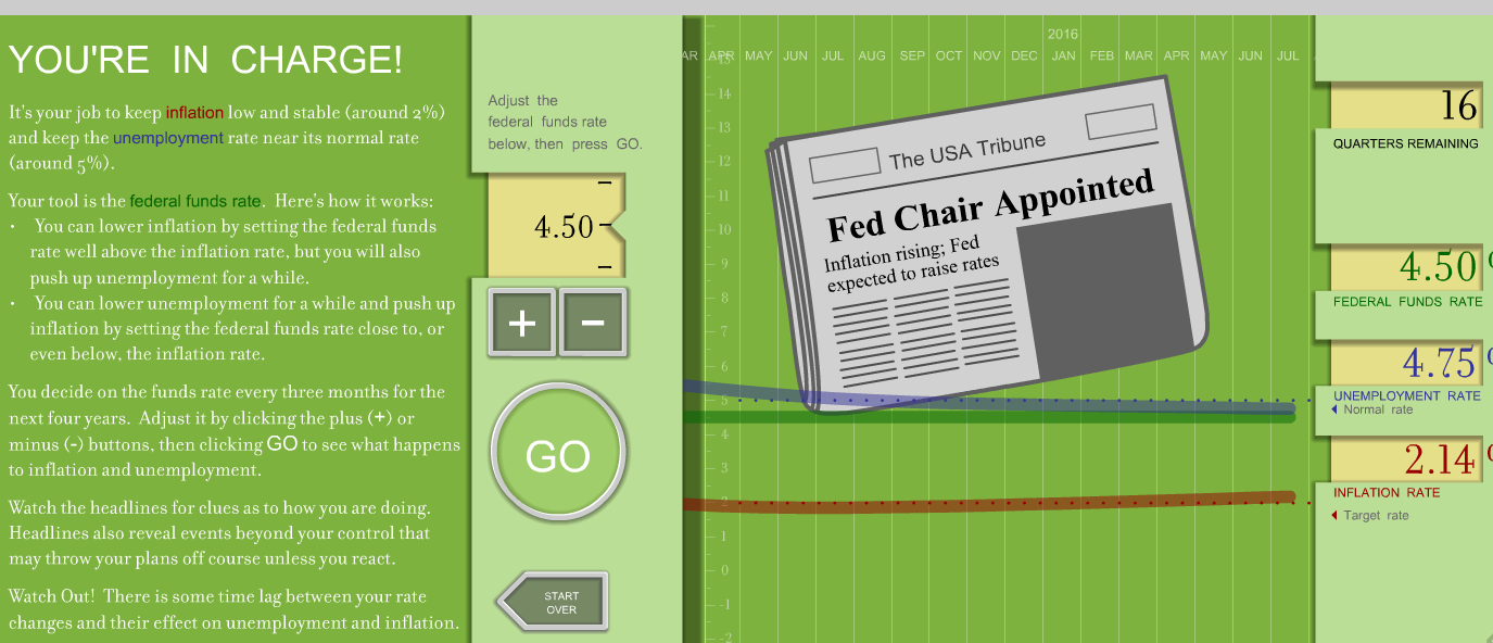 Economics teachers blog fed chairman game for Chair of the fed game