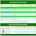 Lịch thi đấu U19 Việt Nam giải NutiFood