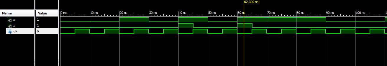 sequence detector xilinx