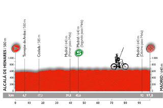 Vuelta a España Etapa 21 En vivo, Alcalá de Henares - Madrid va por RTVE, ESPN y Señal Colombia