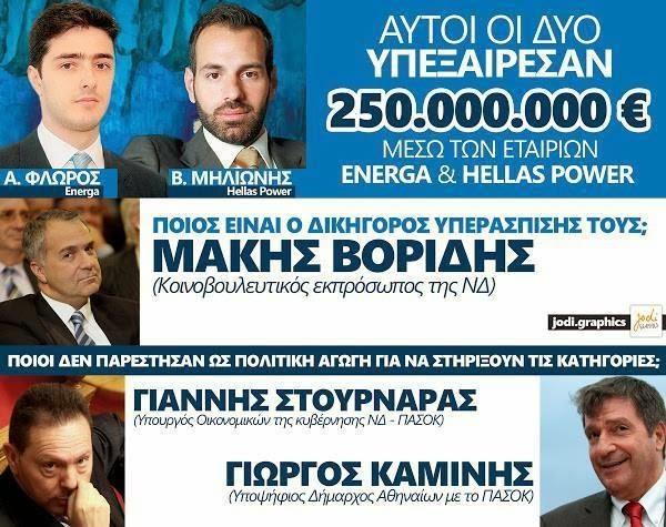 «Στα δυο χρόνια που είμαι υπουργός συνάντησα πολιτικούς Έλληνες οι οποίοι ενδιαφέρονται μόνο για προσωπικά τους συμφέροντα και για τα συμφέροντα των φίλων τους»