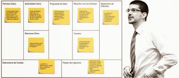 Evaluar modelo de negocios