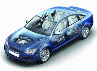 les garanties prolongées pour voitures