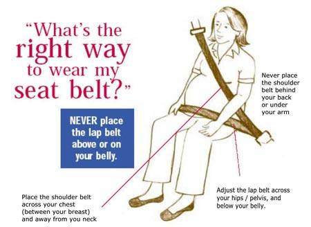 8 Reasons Why People Don't Wear Seatbelts