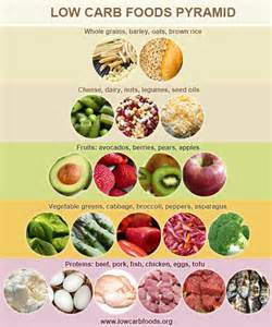 List Of Foods With Alot Of Protien