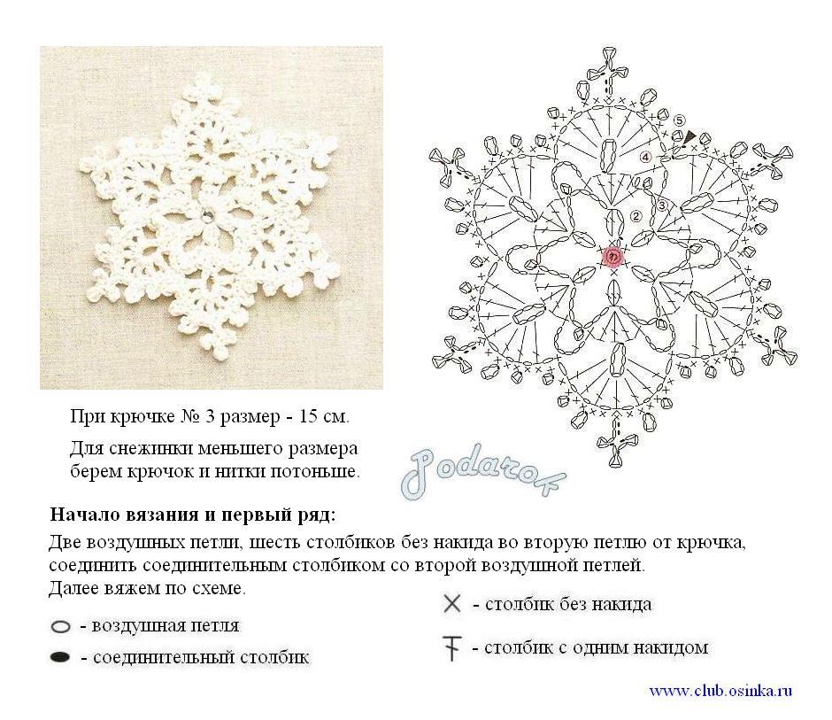 Схема вязанных снежинок