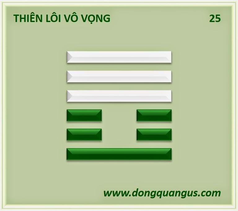 Thiên Lôi Vô Vọng