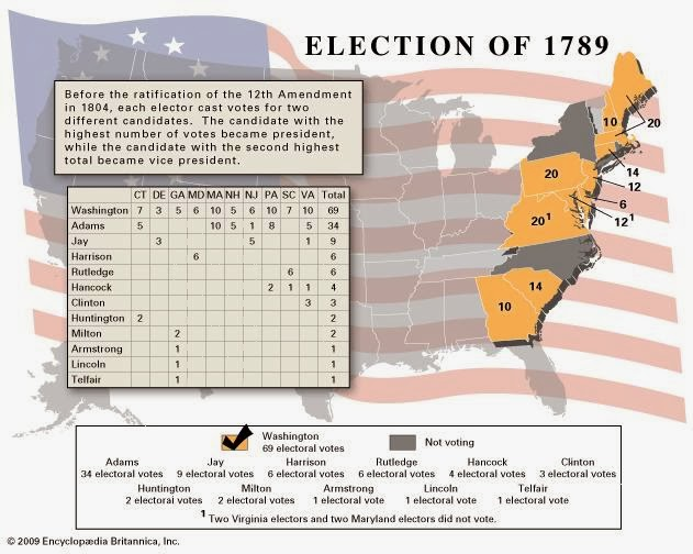 an analysis of the electoral college system and the popular vote in america News analysis: is it time for america to purge the electoral college system---the final popular vote count was released tuesday showing democratic candidate hillary clinton with a near 3 million lead over opponent donald trump, who secured his presidency one day earlier as the electoral college voted 304 to 227 in his favor.